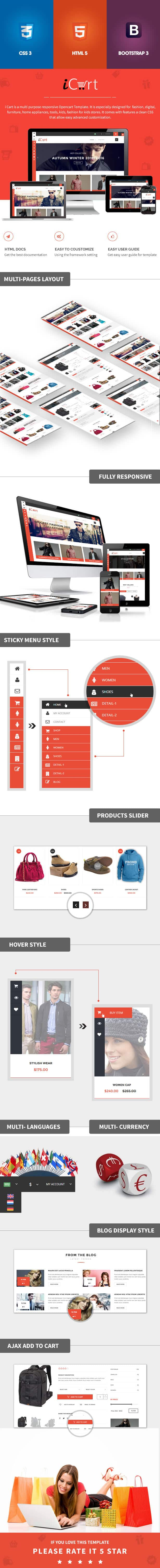 ECommerece html5 template